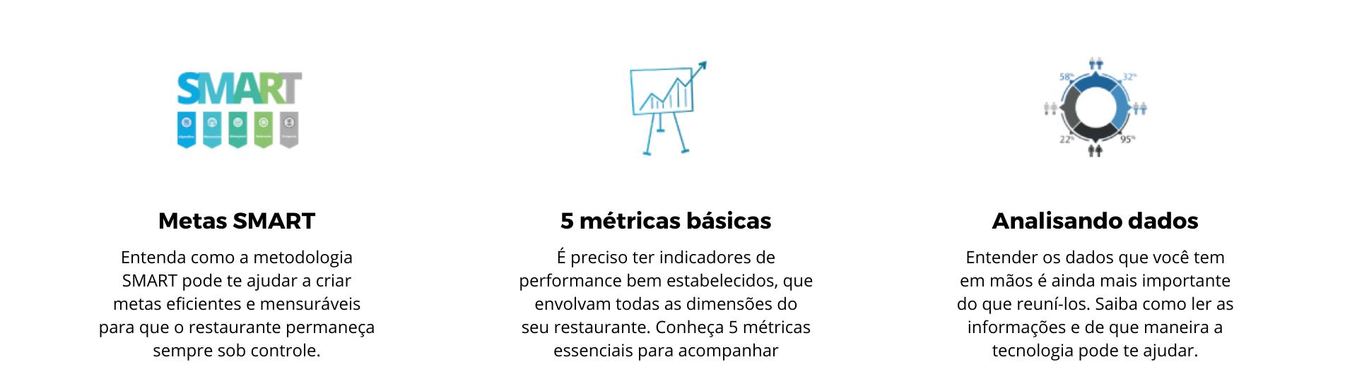 Itens Ebook (5)